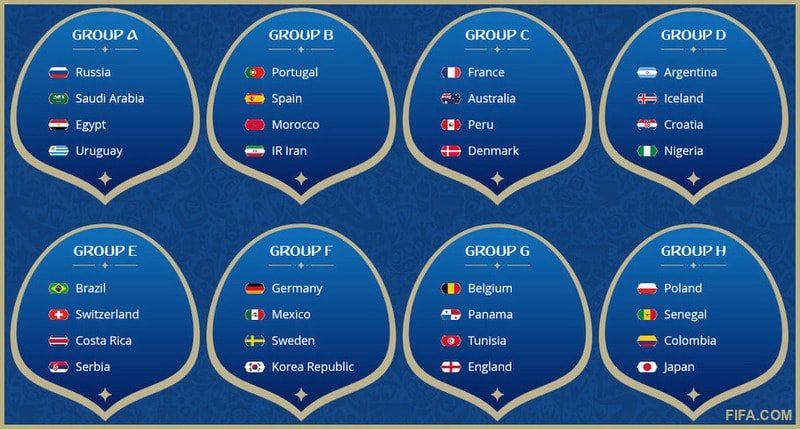 world cup 2018 group betting - teams and odds