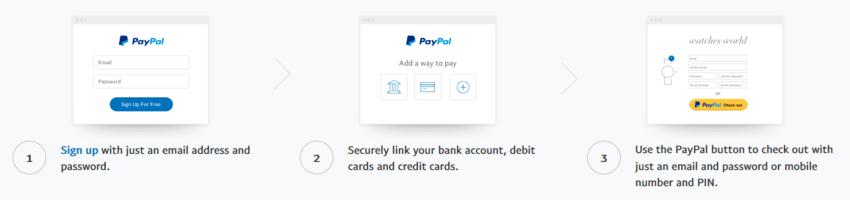 Paypal betting UK
